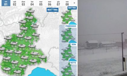 In arrivo tanta neve in Piemonte, bufere sulle Alpi