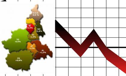 Manifattura in crisi in Piemonte tranne che a Cuneo e Alessandria