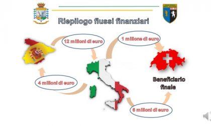Riciclaggio per milioni di euro tra Italia e Spagna, arrestato il capo originario di Alba