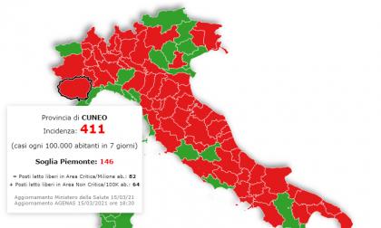 La Granda è la provincia piemontese con la più alta incidenza di casi ogni 100mila abitanti
