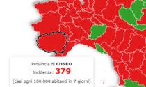 Incidenza contagi: Cuneo ancora critico sopra quota 300, ma la curva inizia a decrescere