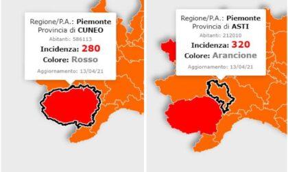 L'incidenza condanna Cuneo ancora rossa (ma Asti arancione è messa peggio)