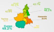 In Piemonte i cuneesi sono i cittadini più soddisfatti della loro vita